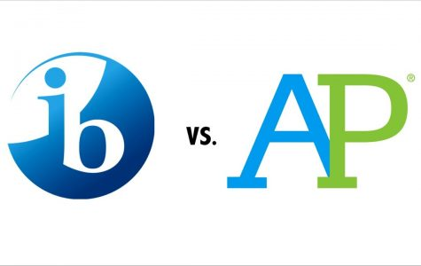 The Ultimate Program: AP VS IB English!
