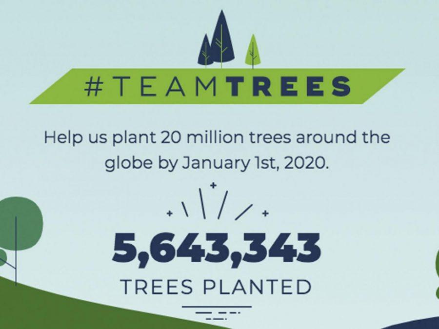 20 Million Trees Before 2020
